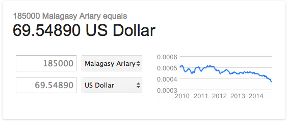 185000 Malagasy Ariary in USD